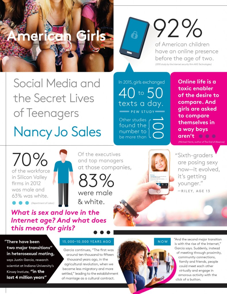 negative effects of social media and texting on the lives of teenagers